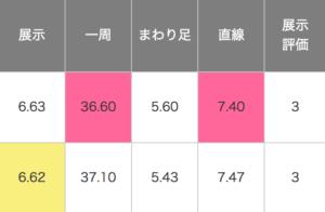 浜名湖オリジナル展示データ