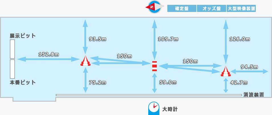 浜名湖水面図