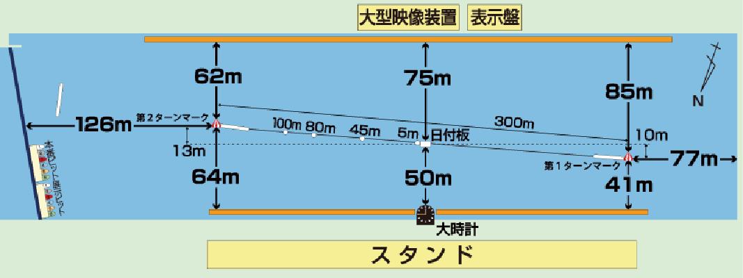 ボートレース若松競艇場水面図