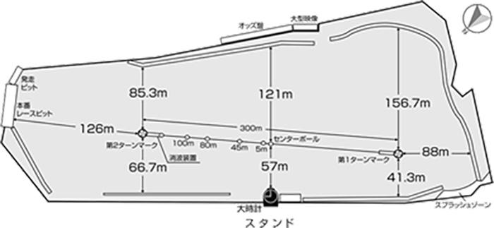 蒲郡水面図