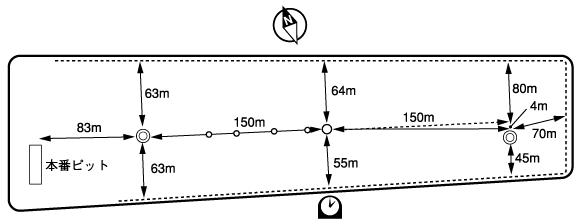 ボートレース鳴門競艇場水面図