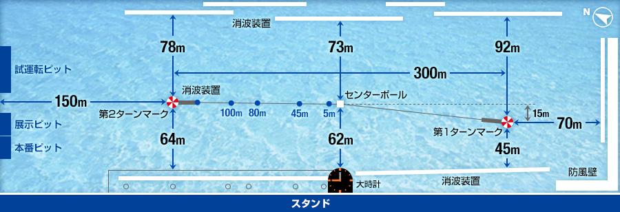 ボートレース三国競艇場水面図