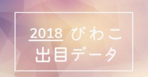 2018年ボートレース琵琶湖競艇場出目データ