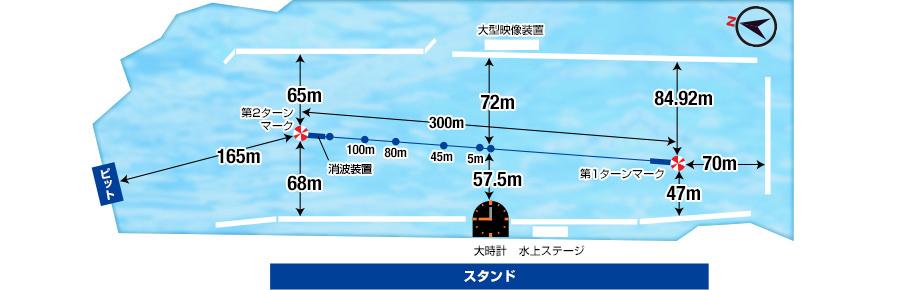 ボートレース桐生競艇場水面図