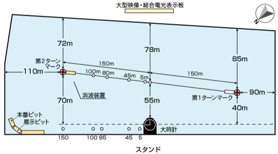 ボートレース宮島競艇場水面図