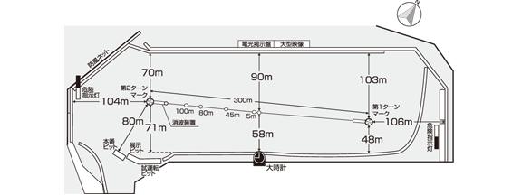 ボートレース大村競艇場水面図