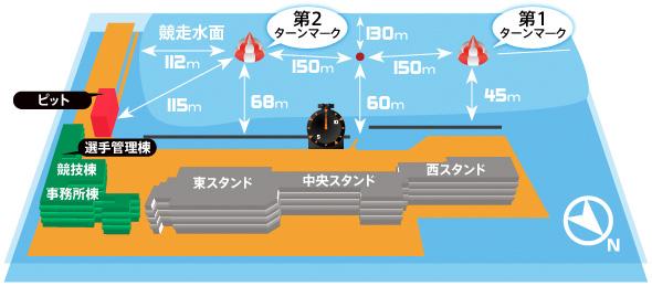 ボートレース徳山競艇場水面図