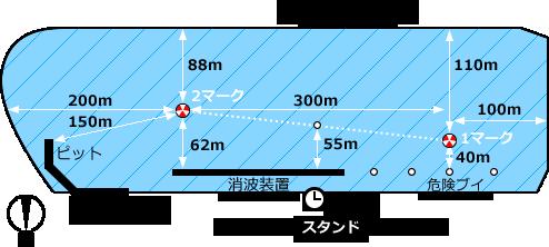 ボートレース津競艇場水面図