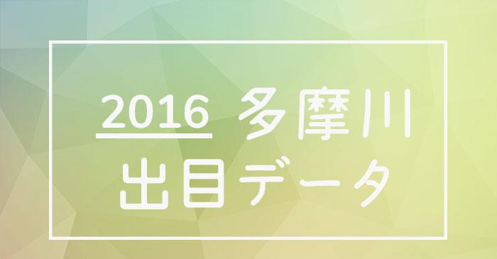 2016年度ボートレース多摩川競艇場出目データ