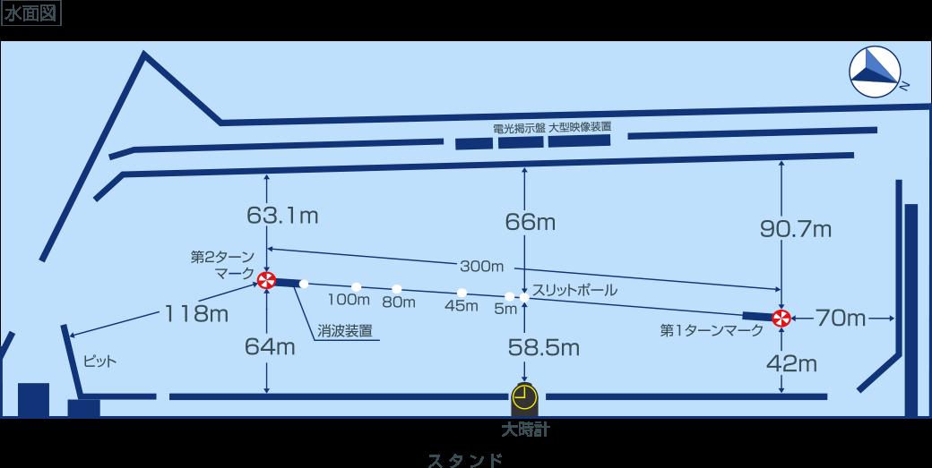 ボートレース丸亀競艇場水面図