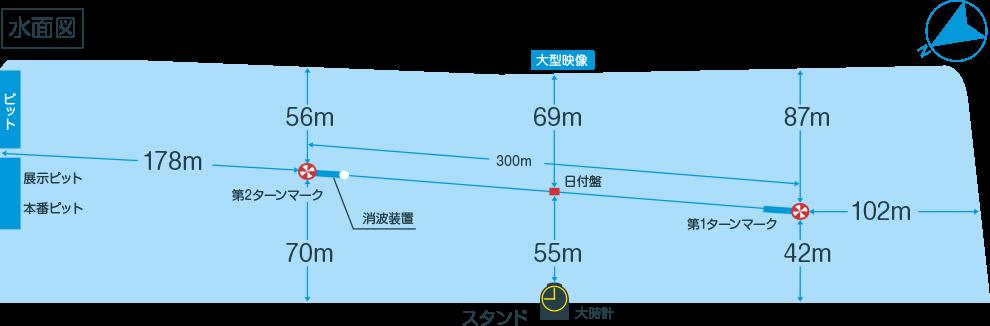 競艇唐津水面図