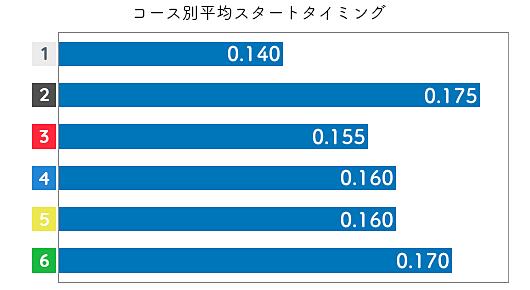 中里優子 ST特徴1