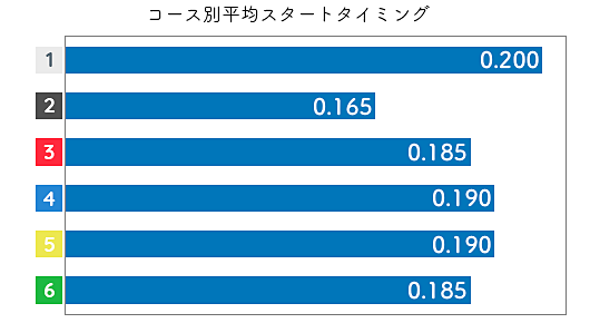 西茂登子 ST特徴3