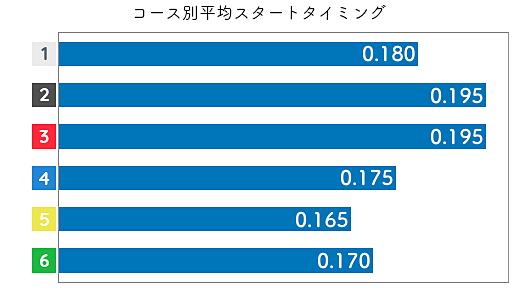 前田紗希 STデータ1