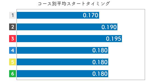 香川素子 ST特徴3