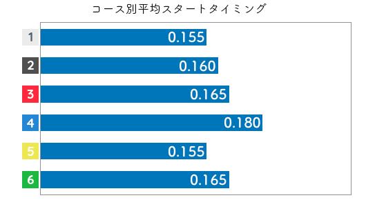 香川素子 ST特徴5