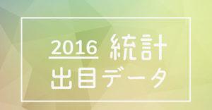 2016年度競艇24場出目データ