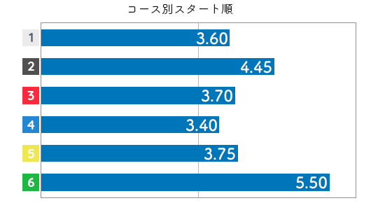 西茂登子 ST特徴6