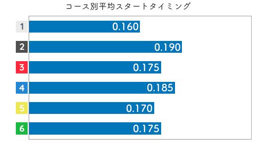 中里優子 ST特徴5