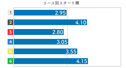 中里優子 ST特徴6