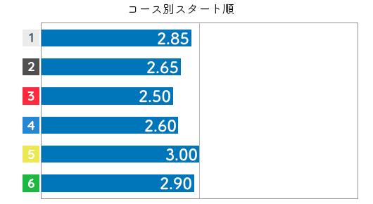 土屋千明 ST特徴6