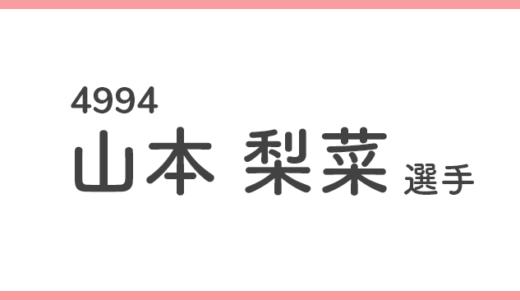 【競艇選手データ】山本梨菜 選手/4994  特徴・傾向