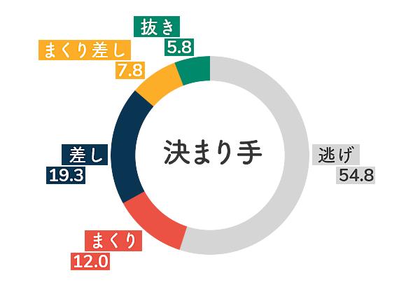 尼崎 競艇 レース 結果