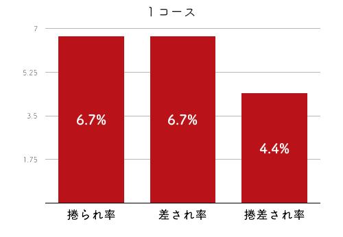 選手データ(2020年)-山川美由紀2
