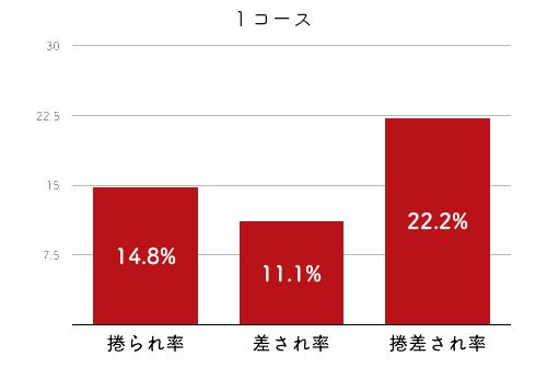 選手データ(2020年)-中里優子4