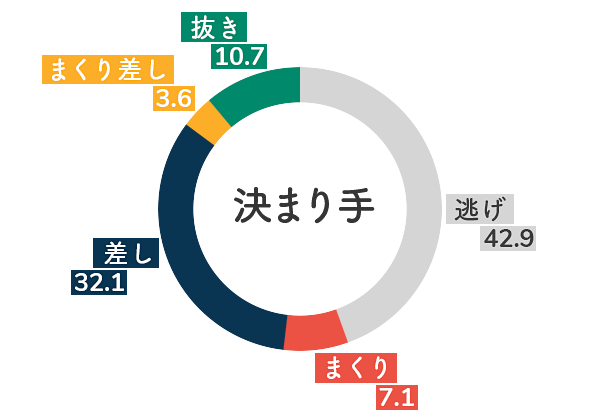 競艇選手データ(2020年)-津田裕絵5