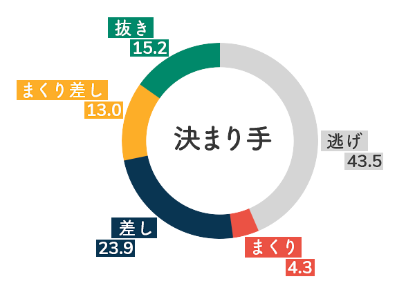 競艇選手データ(2020年)-浜田亜理沙5