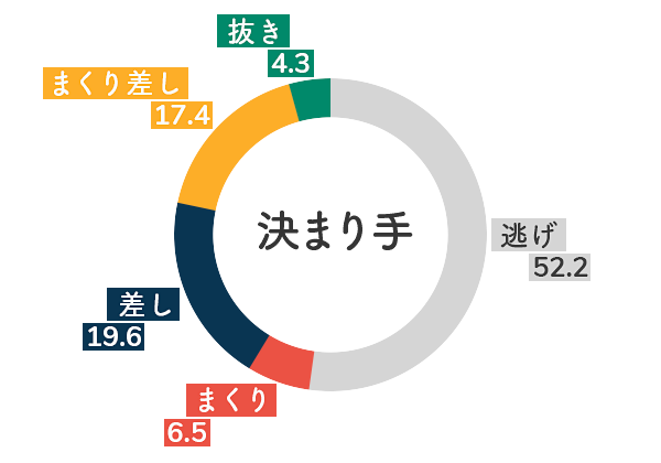 競艇選手データ(2020年)-藤原菜希5