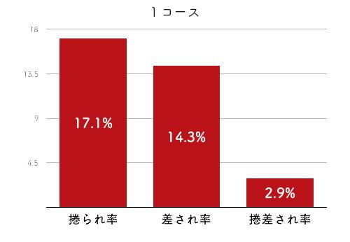 競艇選手データ(2020年)-土屋実沙希4