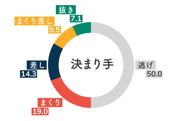 競艇選手データ(2020年)-土屋実沙希5