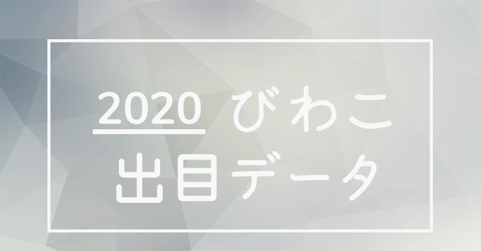 ボートレース琵琶湖競艇場出目データ