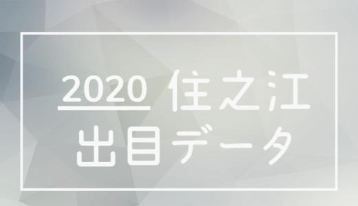 2020年ボートレース住之江競艇場:出目・人気順データ