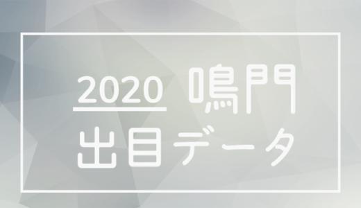 2020年ボートレース鳴門競艇場:出目・人気順データ