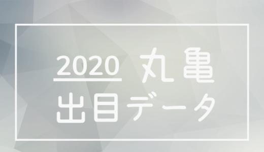 2020年ボートレース丸亀競艇場:出目・人気順データ