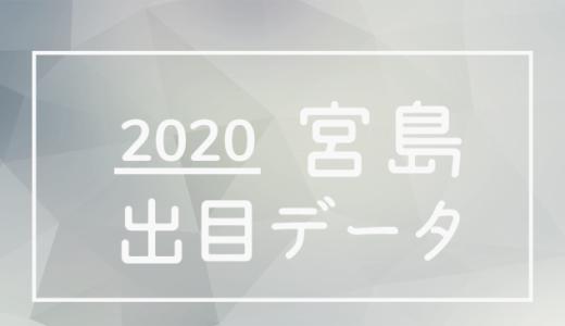 2020年ボートレース宮島競艇場:出目・人気順データ