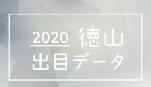 2020年ボートレース徳山競艇場:出目・人気順データ