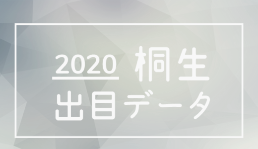 2020年ボートレース桐生競艇場:出目・人気順データ