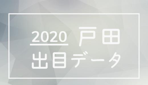 2020年ボートレース戸田競艇場:出目・人気順データ