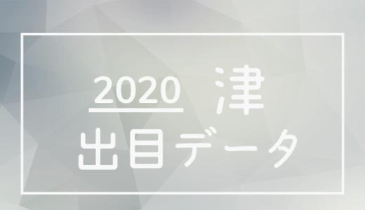 2020年ボートレース津競艇場:出目・人気順データ