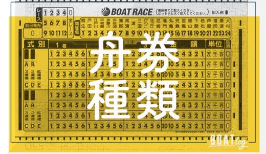 【競艇】三連単以外もあり!舟券の種類を徹底解説