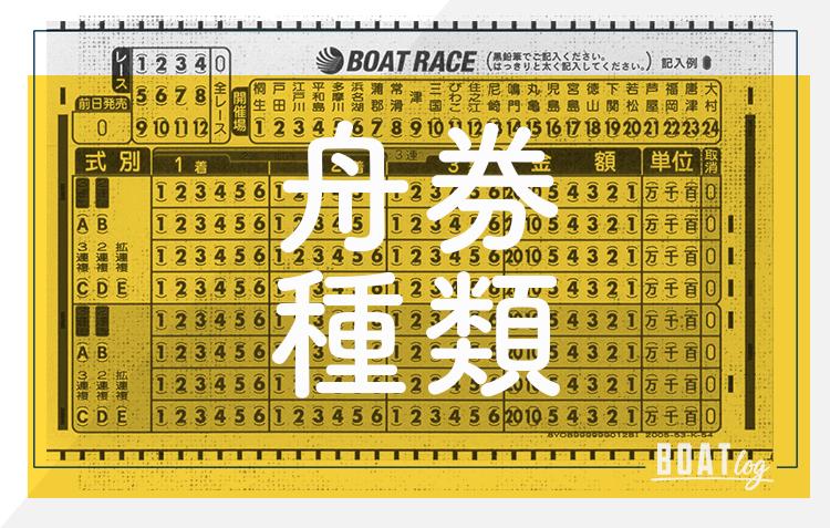 競艇(ボートレース)-舟券の種類を徹底解説