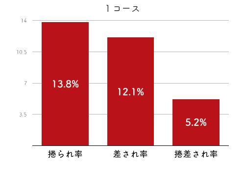 谷川里江-2021late-2