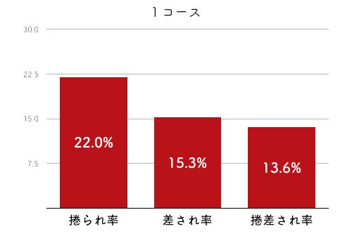 角ひとみ-2021late-2