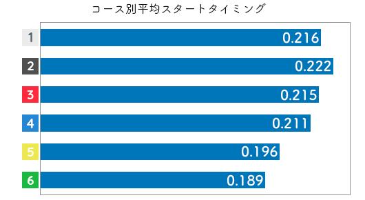 角ひとみ-2021late-st