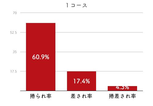 橋谷田佳織-2021late-2