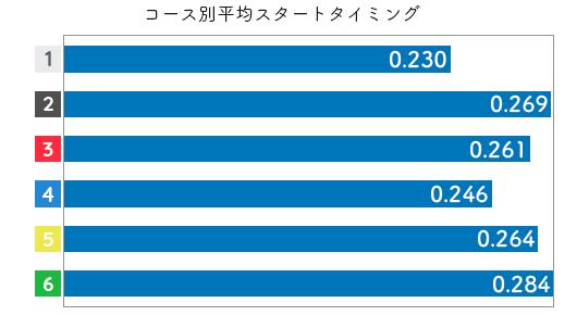 橋谷田佳織-2021late-st